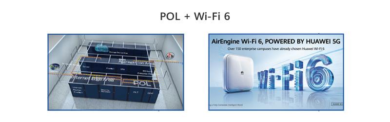 POL + Wi-Fi 6